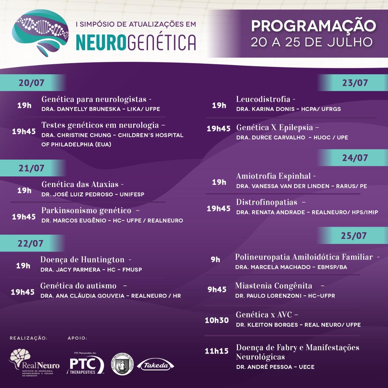 Neurogenética